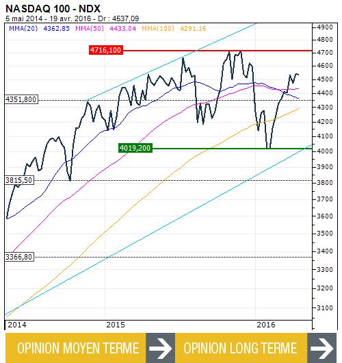NASDAQ_FR-169